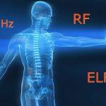 Come schermare i campi elettromagnetici